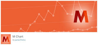Chart Plugin 8 Best Free Chart And Graph Plugins For Wordpress To