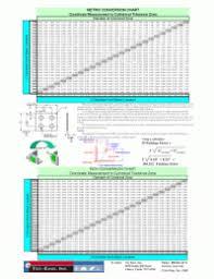 Gdt True Position Chart Bluedasher Co