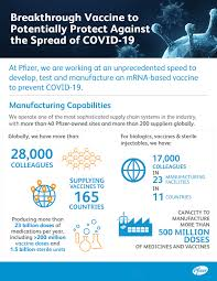 Here is an overview of the reactions and side effects you can expect. Scaling Up To Manufacture And Supply A Covid 19 Vaccine If Approved Pfizer