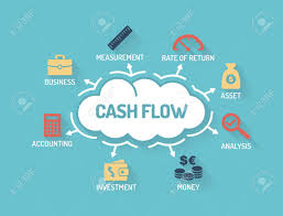 Money Flow Chart Cash Flow Chart With Keywords And Icons Flat Design