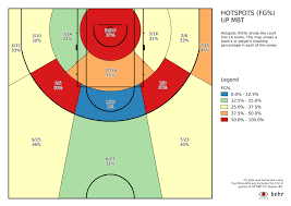 Basketball Shot Chart Learn Cartography And Styling In Qgis Through Basketball