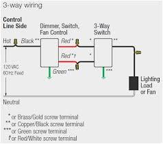 lutron lutron 3 way dimmer switch wiring diagram ceiling fan lutron 3 way on lutron dv 603p