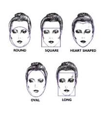 Find Hairstyle how to find the right hairstyle for your face shape face shapes 7675 by stevesalt.us
