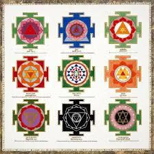 Sri Chakra Charts Yantra Chart Mandala Spiritual Icons Myths Symbols
