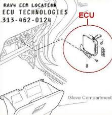 wiper wiring diagram for 2001 jeep cherokee wiper discover your 2002 rav4 transmission ecm location