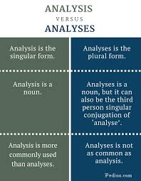 Difference Between Analysis And Analyses