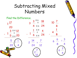 Subtracting mixed numbers | Fractions | Pre-Algebra | Kha ...