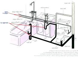 bathroom plumbing vent bathroom plumbing vent diagram photo 1 of 5 shower drain vent toilet and bathroom plumbing vent bathroom plumbing diagram