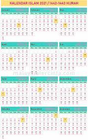 Jika memiliki kalender tahun sekarang yaitu 1442 h maka tanggal 1 rajab jatuh pada hari sabtu 13 februari 2021. Kalendar Islam 2021 Masihi 1442 1443 Hijrah Malaysia