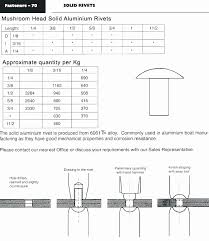 Aircraft Rivet Chart 17 Proper Rivet Spacing Chart