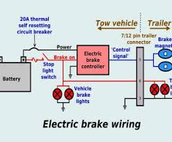 quest trailer brake controller wiring diagram nice brake force quest trailer brake controller wiring diagram nice brake force controller wiring diagram thoritsolutions remarkable