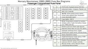 2002 4runner Fuse Box Diagram Ford Explorer XLT