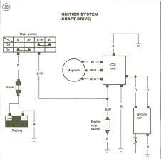 2004 yamaha kodiak 400 wiring diagram wiring diagram libraries yamaha razz ignition wiring diagram wiring diagramsignition wiring diagram for yamaha v star wiring library 2004