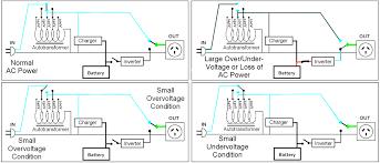 boat building standards and 24 volt battery wiring diagram 24 volt trolling motor battery wiring diagram at 24 Volt Marine Wiring Diagrams