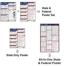 employment law posters