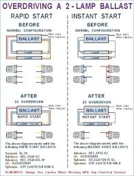 rapid start ballast wiring diagram wiring schematics diagram t8 instant start ballast wiring wiring diagram data 3 lamp ballast wiring diagram 4 lamp t8