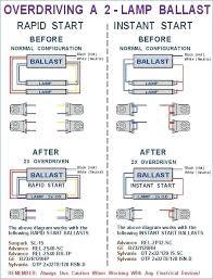 rapid start ballast wiring diagram wiring schematics diagram t8 instant start ballast wiring wiring diagram data 3 lamp ballast wiring diagram rapid start ballast wiring diagram