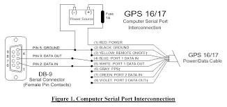 view topic connecting eee pc to nmea 0183 NMEA 0183 GPS Receiver Nmea 0183 To Db9 Wiring Diagram #17