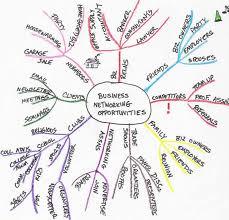 cheapest custom essay writing services essay on nurture nature cheapest custom essay writing services essay on nurture nature for future