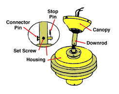 master flow whole house fan wiring diagram images whole house fan extreme how to besides ceiling fan installation