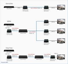 ethernet wiring diagram cat5e within tryit me cat5e network cable wiring diagram ethernet wiring diagram best of cable uk new for cat5e