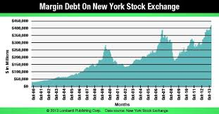 New York Stock Exchange Historical Chart What Time Does The New York Stock Exchange Close Trade