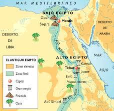 ANTIGUO EGIPTO | Etapas, características, aportes y sociedad
