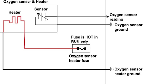 2000 ford focus o2 sensor wiring diagram wiring diagram amazing 2002 buick lesabre o2 sensor location at 1998 Lesabre O2 Sensor Wiring Diagram