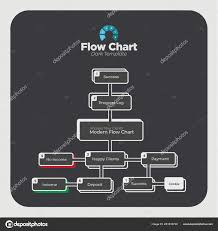 Modern Clean Flow Chart Design Template Build Your Own Flow
