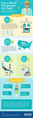 best ideas about advanced nurse practitioner can a nurse practitioner do that infographic think you need to hire a