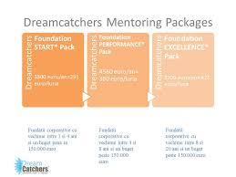 Dream Catcher Mentoring Mentoring Dreamcatchers 22