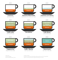 If you feel like you need caffeine to wake up in the morning, try drinking one or two cups in the earlier hours. What Keeps You Awake The Curious Project