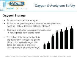 Gas Bottle Sizes Chart Welding Oxygen Tank Sizes Gartenbrunnenbest Info