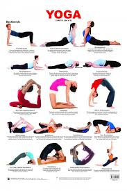 Educational Charts Series Yoga Chart 5