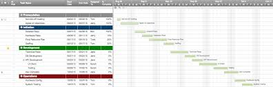 It Project Plan Template Top Project Plan Templates for Excel 1
