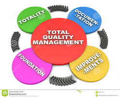 total quality management essay total quality management essay total quality management