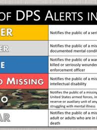 5.here are the six different alerts texas can issue for missing people. Blue Alert Confuses Many Texans Unfamiliar With The Emergency Notification Keye