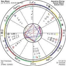 Moon Sign Chart 2012 New Moon Chart July 18 2012 Astrology Capricorn Moon