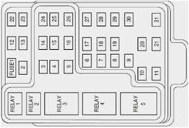 1998 ford f150 fuse diagram new fuse box diagram 2004 ford f150 1998 ford f150 fuse diagram best 2003 ford f150 need to see a fuse box schematic