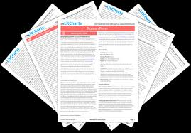 r fever study guide from litcharts the creators of sparknotes historical context of r fever