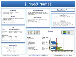 Project Report Template Exec Status Summary Maggi Locustdesign Co