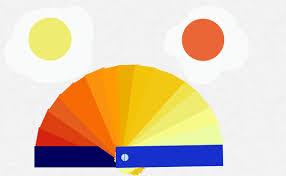 Egg Color Chart Marketing The Perfectly Colored Egg Yolk Modern Farmer