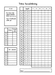 Weight Loss Chart Template – 9+ Free Word, Excel, Pdf Format ...