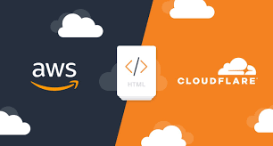 99.9% uptime static site deployment with Cloudflare and AWS S3