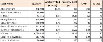 Gitanjali Gems Chart Nse2zoom Gitanjali Gems Free Fall In Stock Price Continues