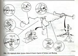 1966 ford fairlane wiring diagram 1966 ford mustang wiring diagram car autos gallery 1966 ford mustang wiring diagram hd gallery