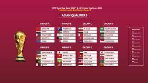 See more of piala dunia 2022 on facebook. Termasuk Indonesia Vs Malaysia Ini 9 Duel Klasik Di Kualifikasi Piala Dunia 2022 Zona Asia Indonesia Bola Com
