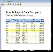 Compare quotes as low as $29/month in 2 minutes. Employment Allowance Moneysoft