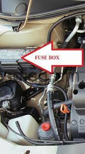 fuse box honda odyssey 1999 2004 honda odyssey 2002 fuse box location left hand drive