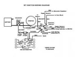 similiar chevy 350 ignition wiring diagram keywords ignition wire diagram nilza on wiring diagram 1955 chevy ignition